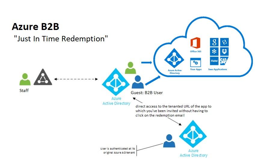 Security   Cloudtidings com